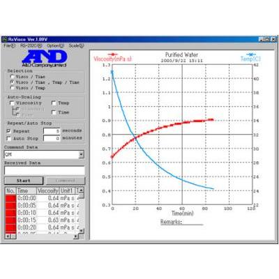 WinCT-Moisture специализированный программный продукт для влагомеров AND