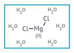 """Магний хлористый 6-вод.""""чда"""""""