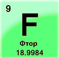 Фтор — самый агрессивный газ