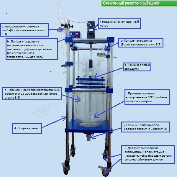 Взрывозащищенный стеклянный реактор с рубашкой EX-NB, 150 литров
