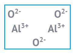 Алюминий окись для хроматографии, ч, фасовка 1 кг