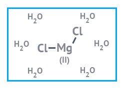 Магний хлористый 6-вод.