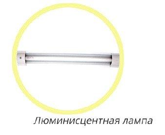 Вытяжной шкаф ВА-103, комплектация «Эконом»